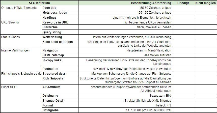 SEO Check Tabelle als Vorschau